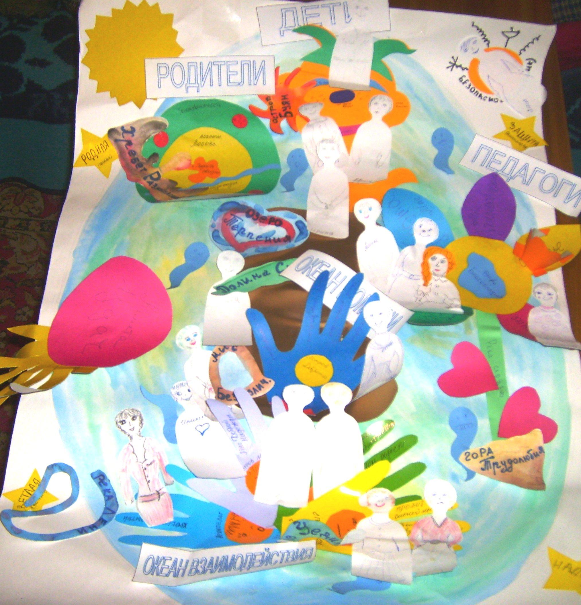 игры для знакомства и сплочения родительского коллектива