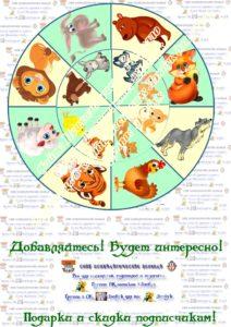 Круг Луллия, развитие речи, животные, детеныш