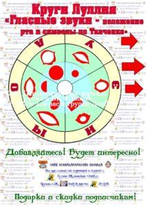 круги Луллия, гласные звуки, Символы, Ткаченко