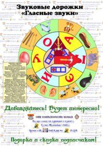 круги Луллия, гласные звуки, место звука, фонематический слух,