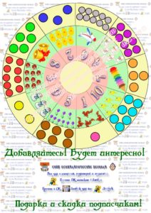 Круги Луллия, вращающиеся диски, лэпбук, макеты, своими руками ,цифры, математика, ФЭМП