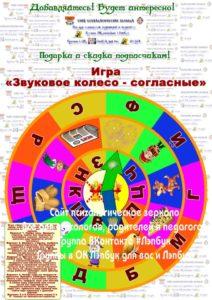 круги Луллия, согласные звуки, место звука, фонематический слух,