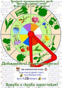 Круги Луллия, вращающиеся диски, лэпбук, макеты, своими руками , цвет, цветок