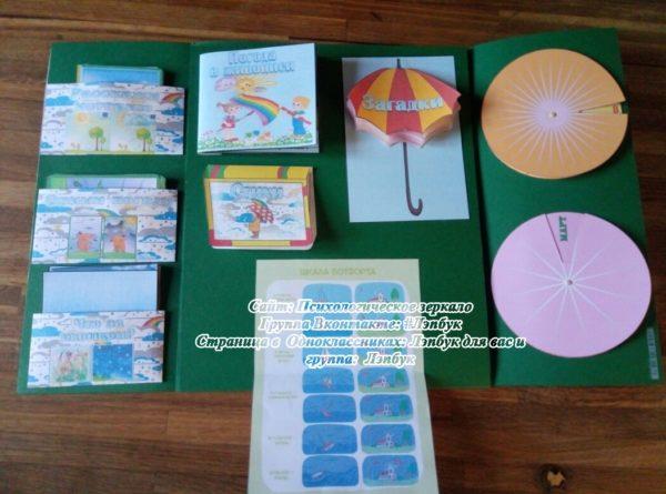 Лэпбук, погода, наблюдение, календарь наблюдений, термометр, загадки, шаблоны, кармашки