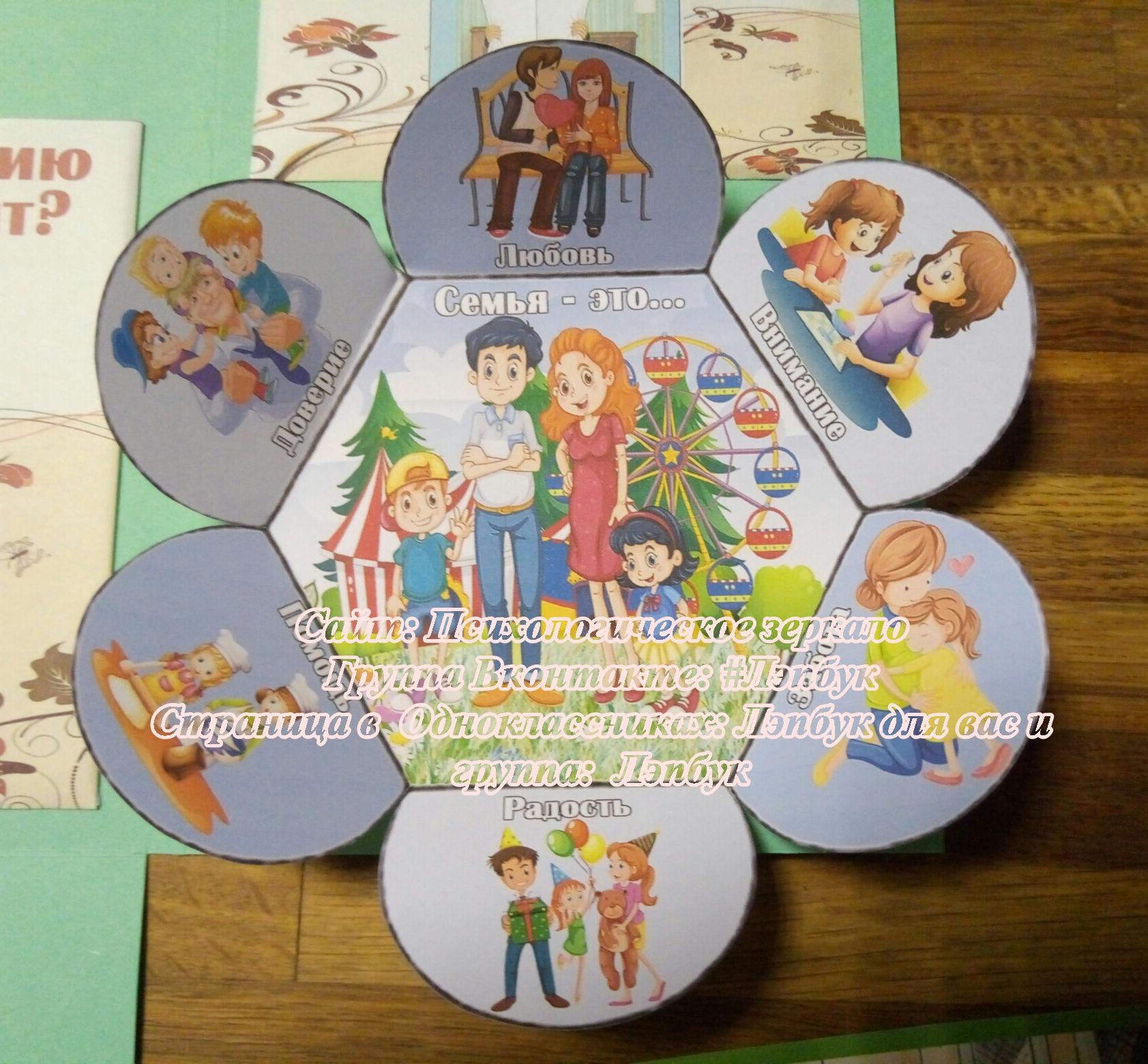 Книжка своими руками в детский сад моя семья 50