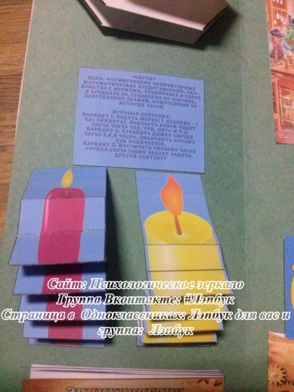 Лэпбук, история, часы, свеча, время, солнечные, своими руками, шаблоны, купить, скачать,