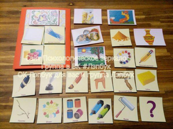 лэпбук, ИЗО, нетрадиционные, технологии, рисование, художники, стили, жанры, загадки, кармашки, шаблоны, скачать, купить