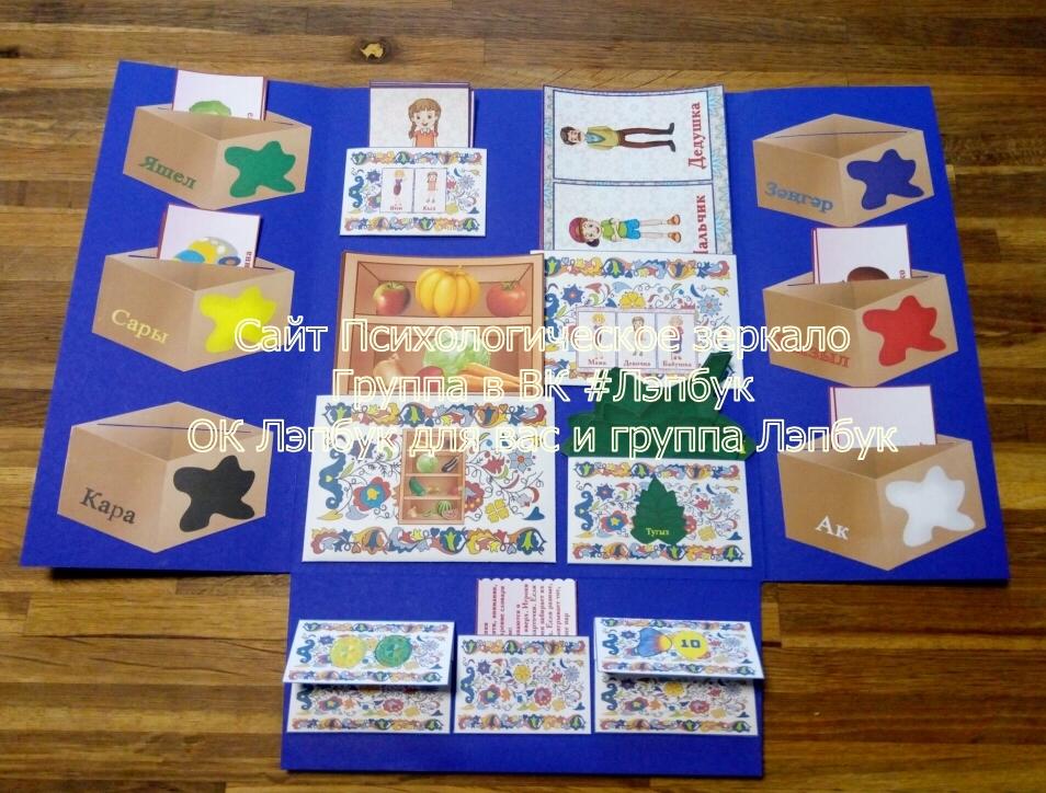 Лэпбук, татарский язык, учим, игры, семья, цвета, счет, цифры