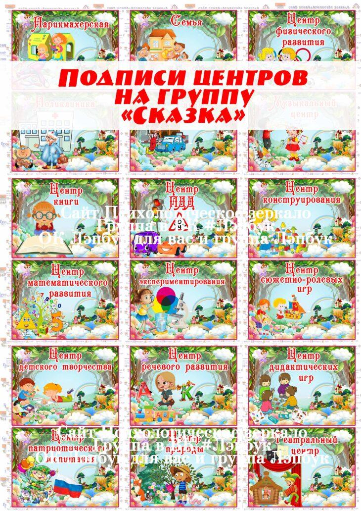 """Подписи центров на группу """"Сказка"""""""