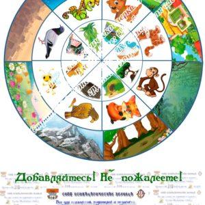 Круги Луллия, вращающиеся диски, лэпбук, макеты, своими руками, животные, среда обитания