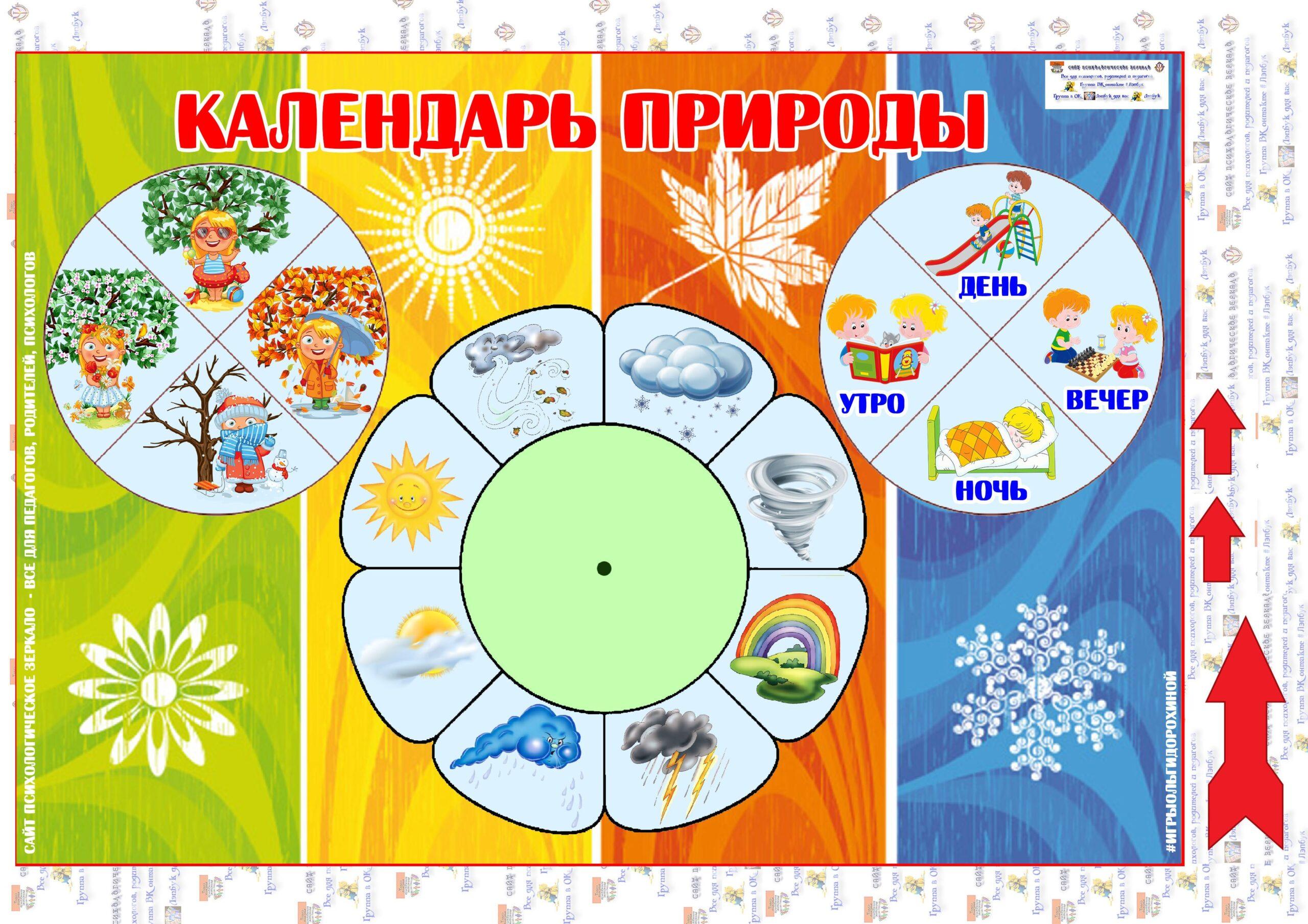 Календарь наблюдений